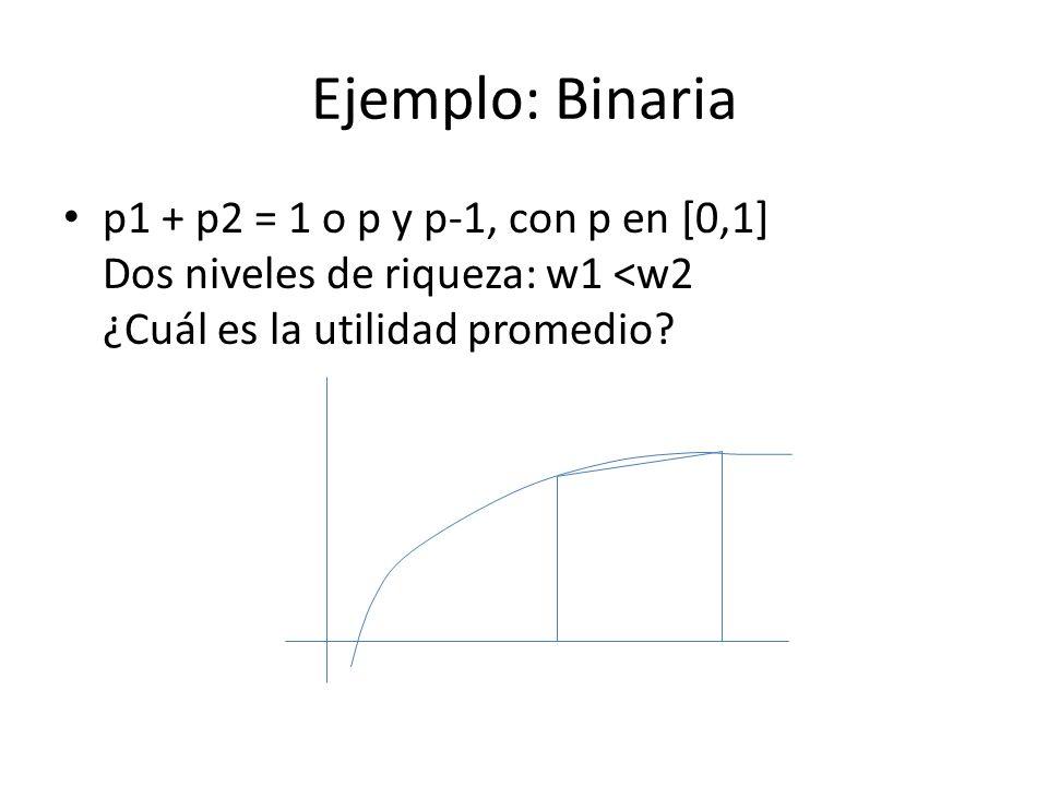 Ejemplo: Binaria p1 + p2 = 1 o p y p-1, con p en [0,1] Dos niveles de riqueza: w1 <w2 ¿Cuál es la utilidad promedio